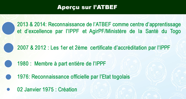 Historique de l'ATBEF